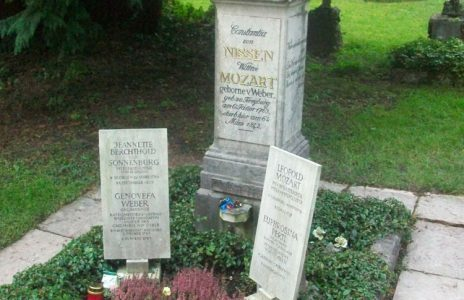 Grab der Familie Mozart